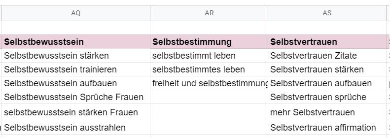 Tabelle mit Keywords